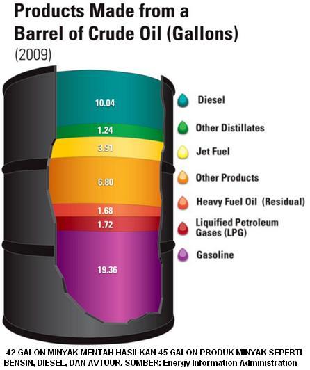 Kwik Kian Gie: Subsidi BBM itu Bohong! (2/2)