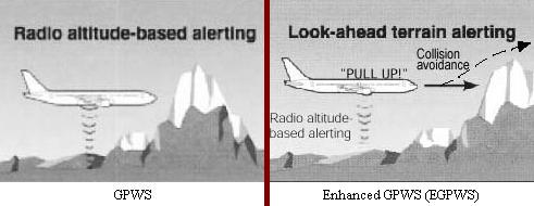 Adakah Radar Pendeteksi Gunung / Pesawat Lain di Sukhoi?