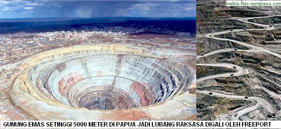 Selama Kekayaan Alam Dirampok Asing Indonesia Akan Terus Miskin (2/6)
